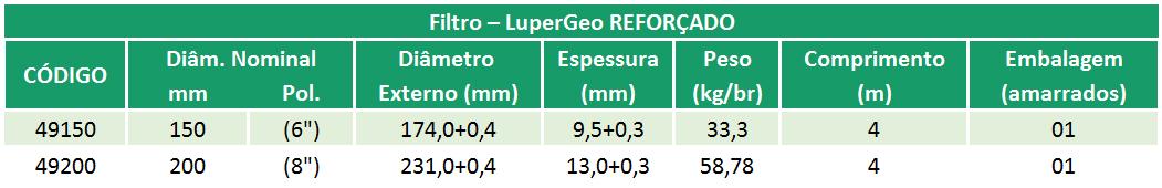 Linha LuperGeo REFORÇADO – NBR 13604